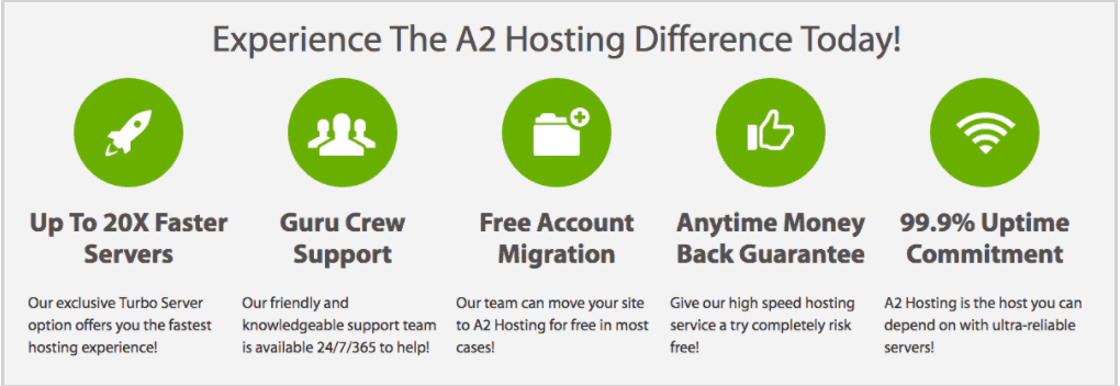 A2 hosting features
